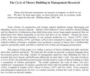 ترجمه مقاله The Cycles of Theory Building in Management Research Paul R Carlile